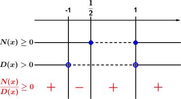 esempio-2-disequazione-fratta